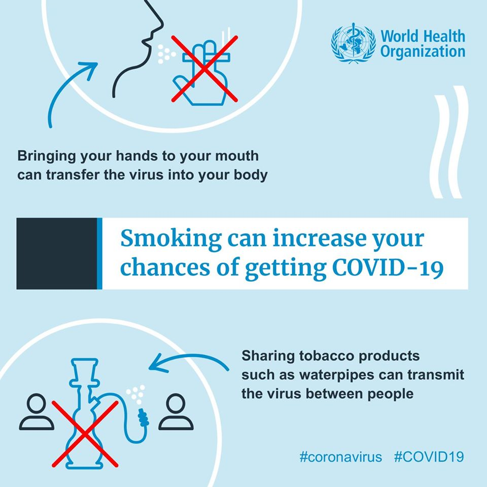 World Health Organization Infographic - Smoking 1