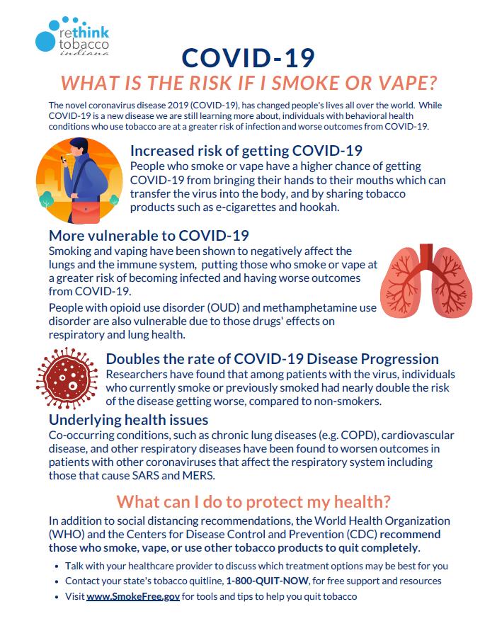 RTI Factsheet - COVID-19 & Tobacco Use
